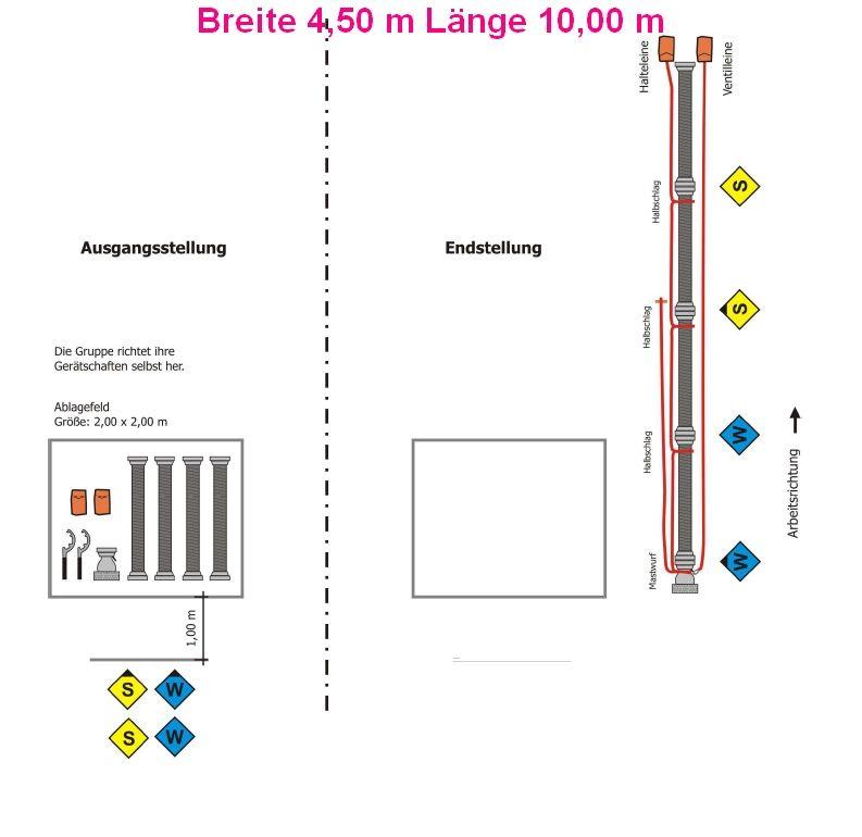KC2018_Bild-Saugleitung
